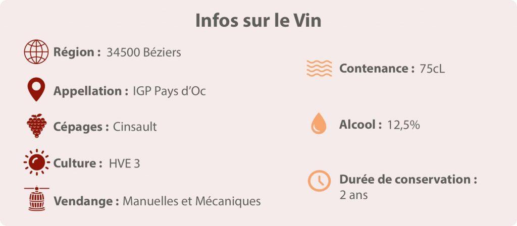 Vin Tapas Poisson