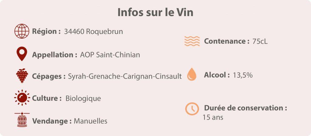 Vin Viande Rouge Fromage