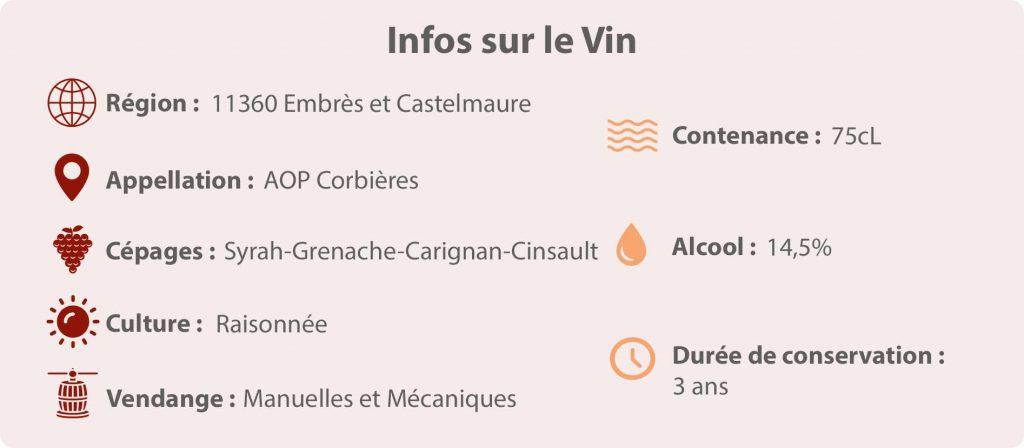 vin fromage legume viande